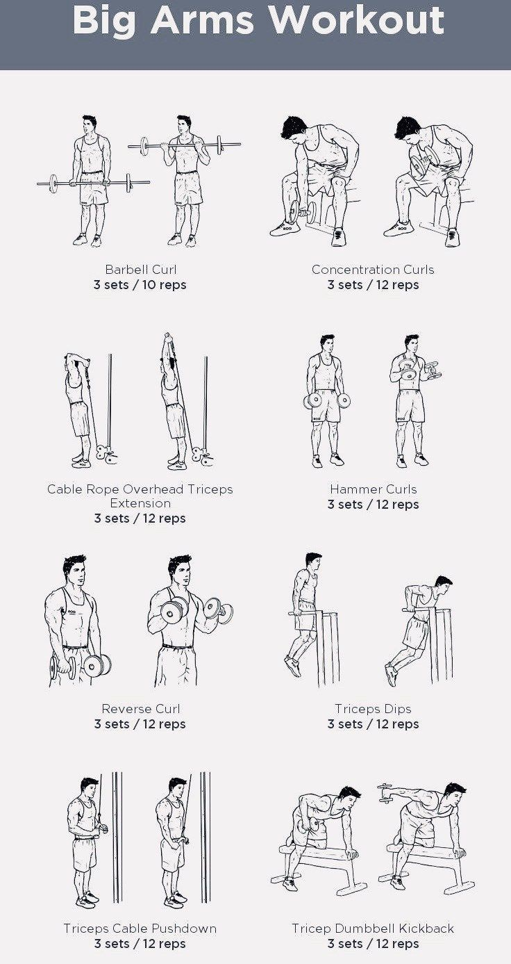 Weight exercise routines. These are some of the best chest