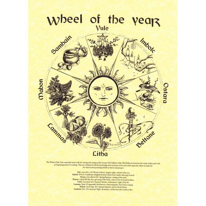 Wheel Of The Year (Black) A4 Pagan Poster