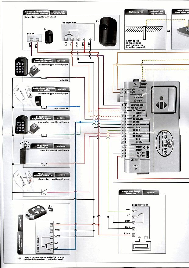 Wiring Diagram For Centurion Keypad : Centurion wiring diagram diagrams image free
