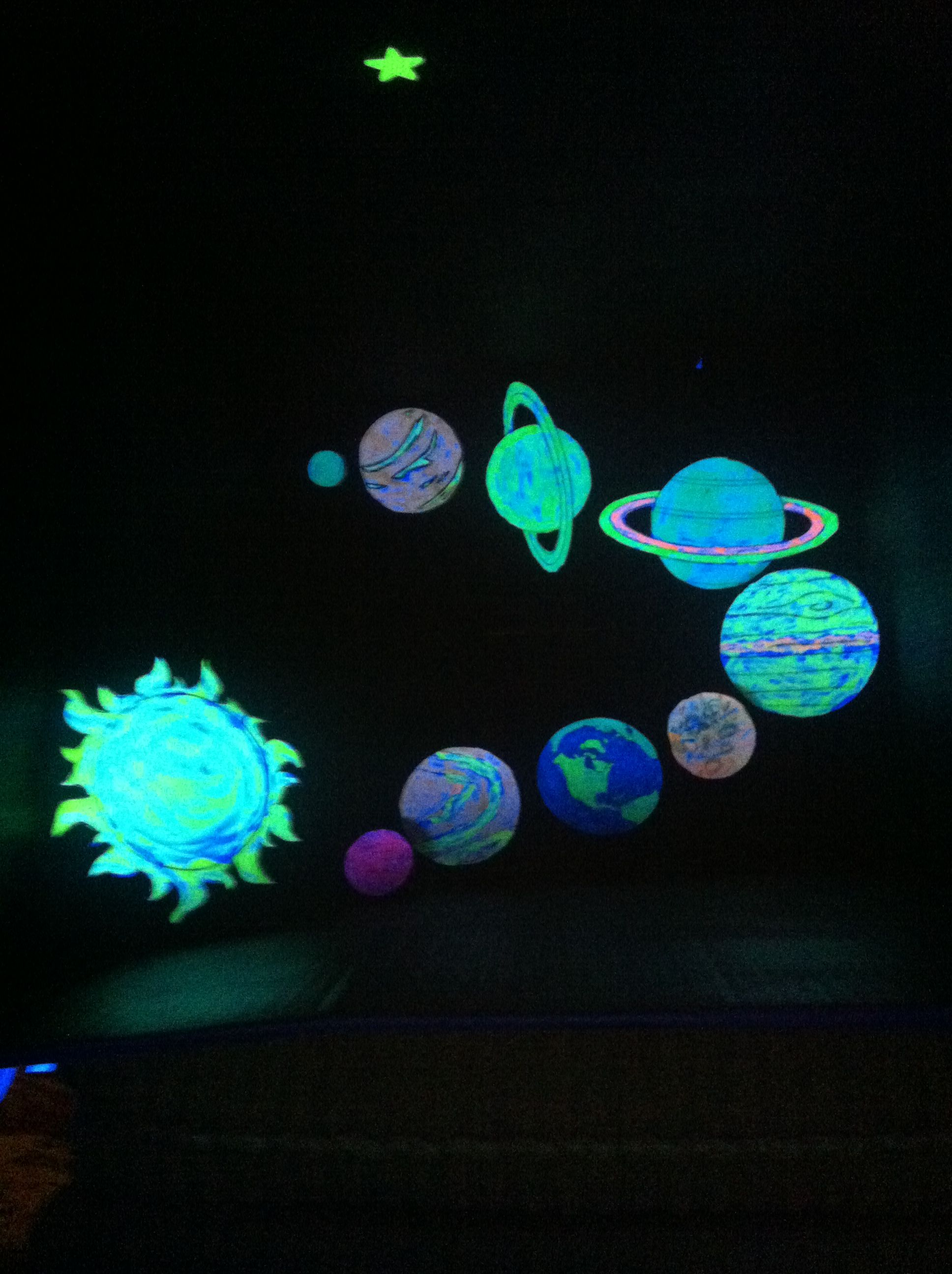 Glowing Solar System From Kmart (page 2) - Pics about space