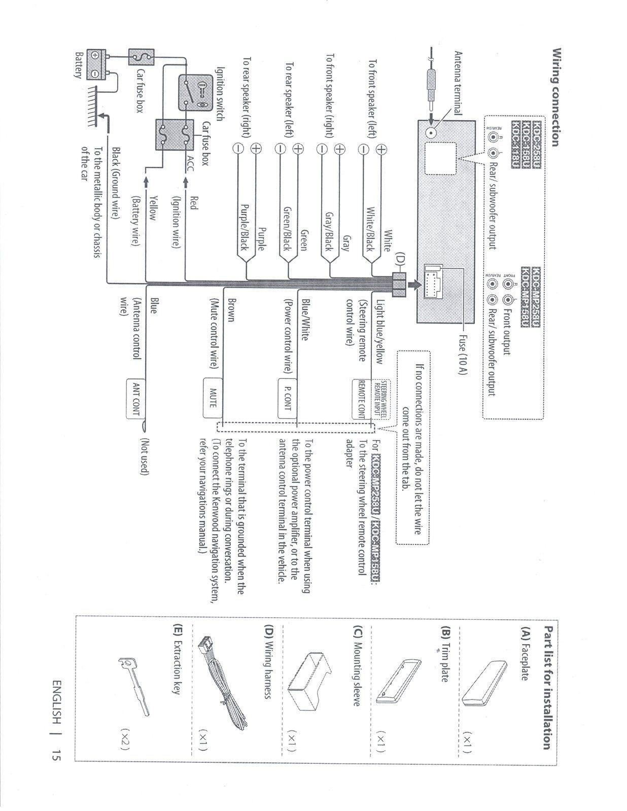 Unique Jvc Car Wiring Diagram Diagram Wire Jvc