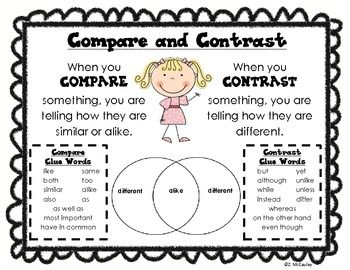 Compare and Contrast Poster and Venn Diagram | Teacher | Pinterest ...