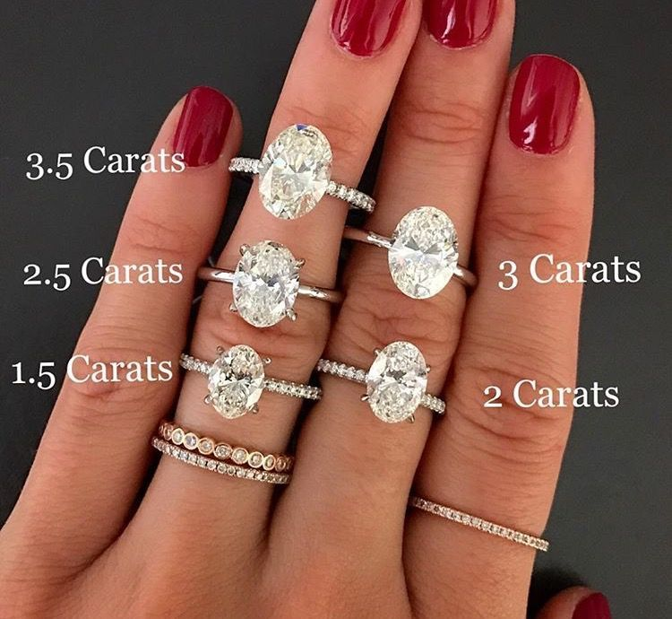 White Gold Oval Diamond 2 5 3 0 Carats In 2020 Wedding Rings Oval Big Wedding Rings Cheap Wedding Rings