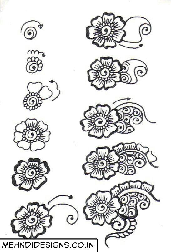 Mehandi Designs For Beginners If you want to learn mehndi Designs at ...