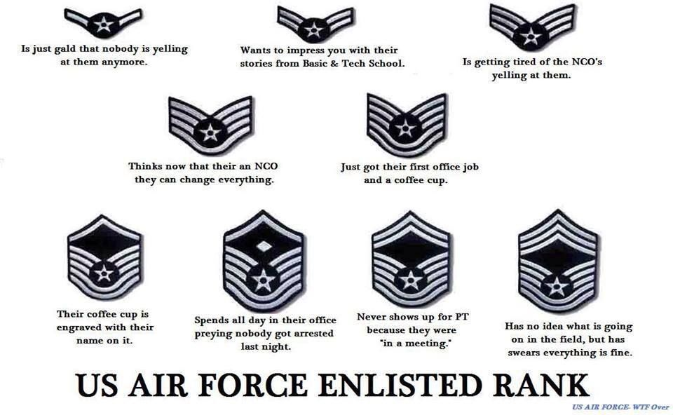 The Air Force Enlisted Military Jokes Military Humor Tech