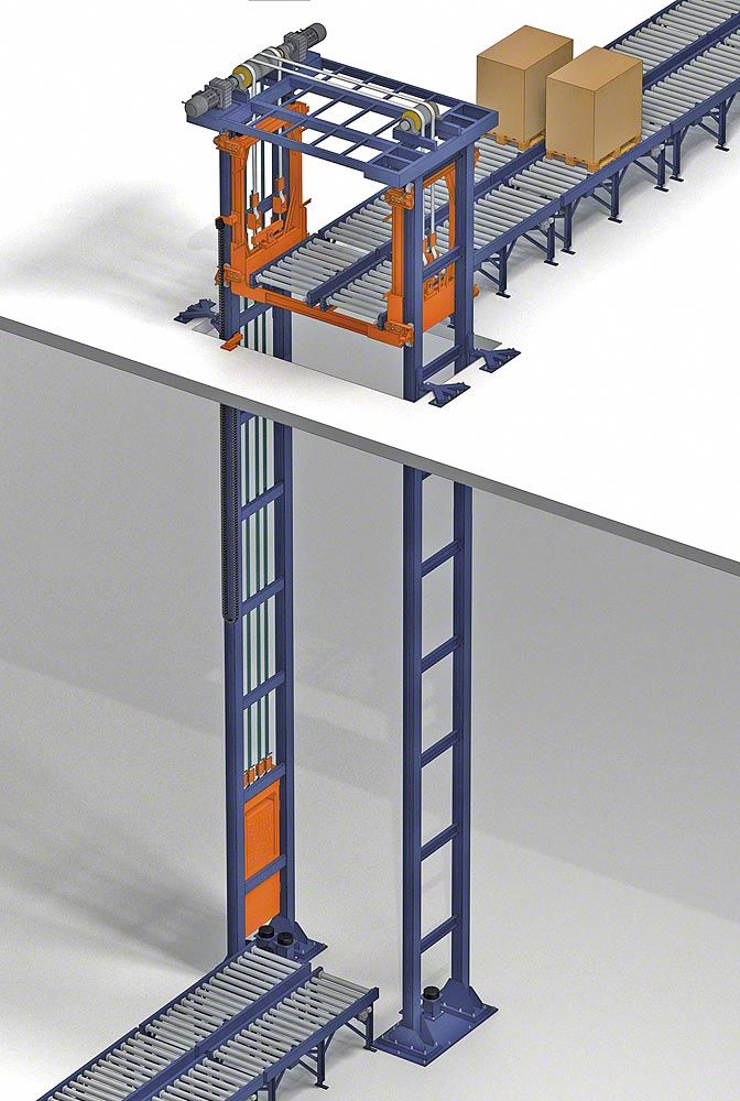 Conveyor System For Pallets Automated Warehouses For Pallets