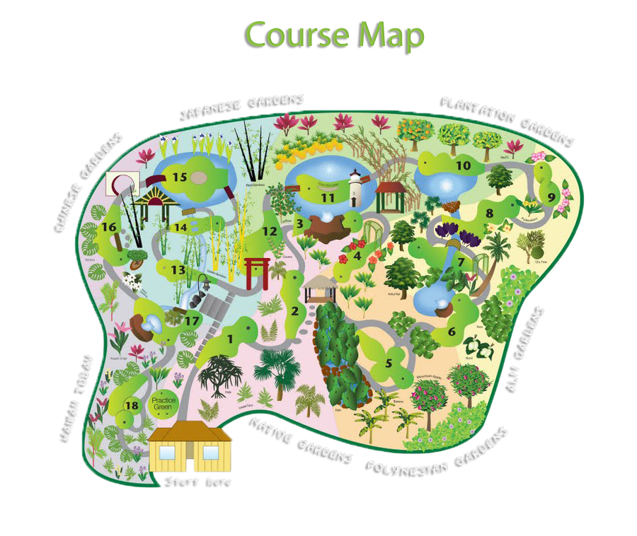 Welcome To Kauai Mini Golf U0026 Botanical Gardens At Anaina Hou! This Is Not  Your
