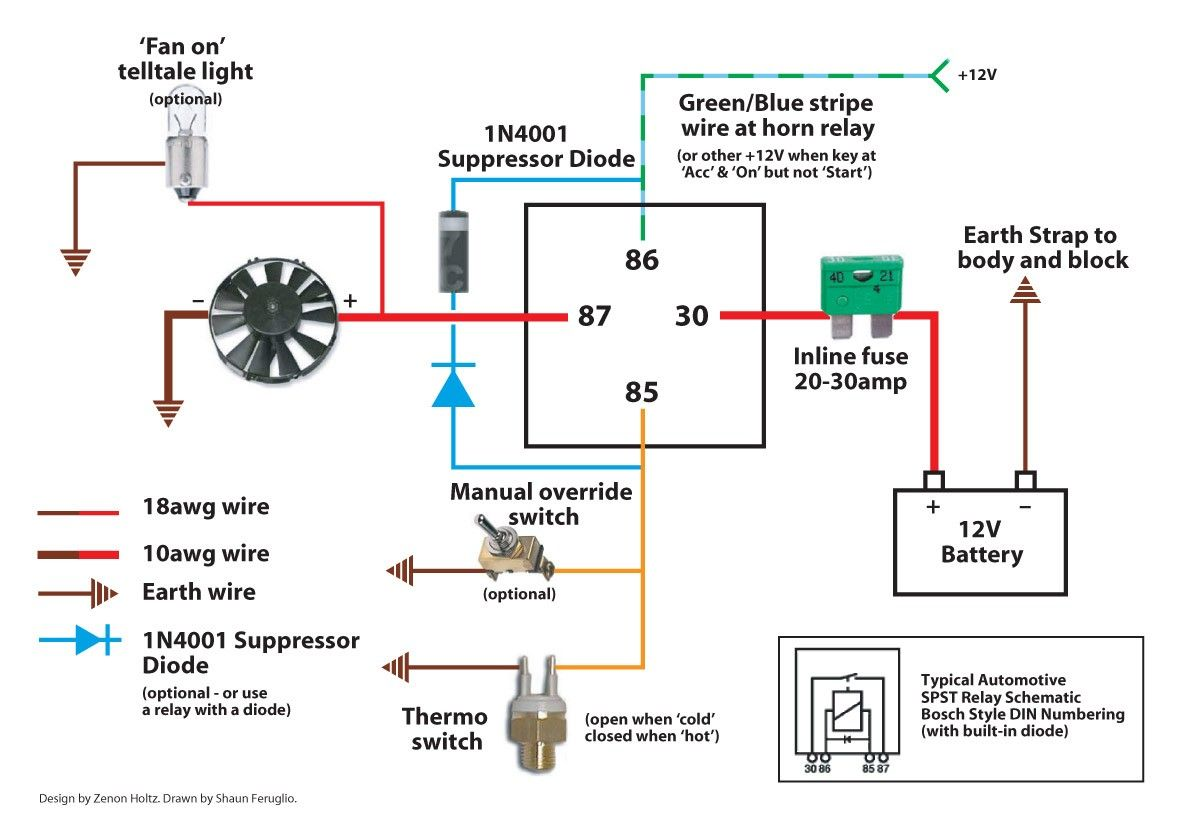Electric Cooling Fan Wiring Diagram In 2020 Electric Cooling Fan Electric Radiator Fan Radiator Fan