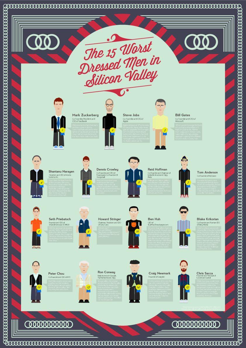 Los 15 hombre peor vestidos de Silicon Valley #infografia #infographic #humor