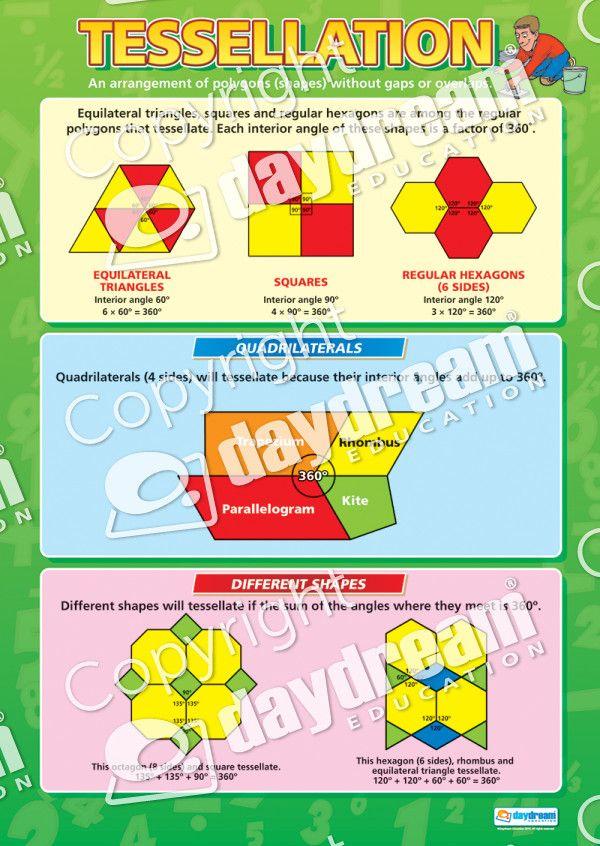 Tessellation | Maths Numeracy Educational School Posters | Maths ...
