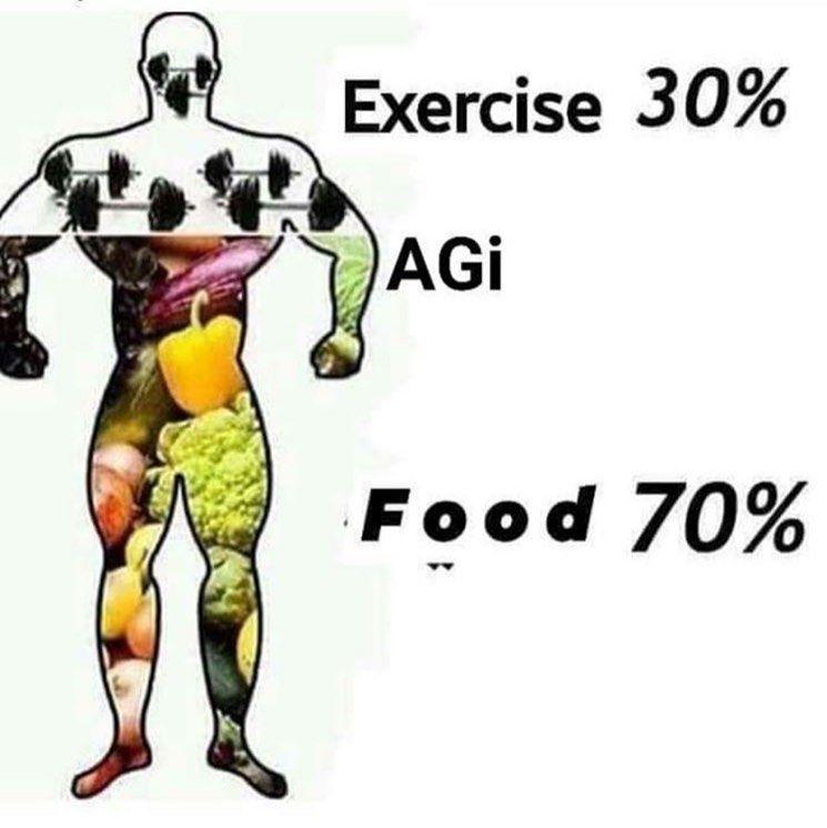 #gym #fitness #motivation #workout #fitnessmotivation #fit #health #bodybuilding #love #gymmotivatio...