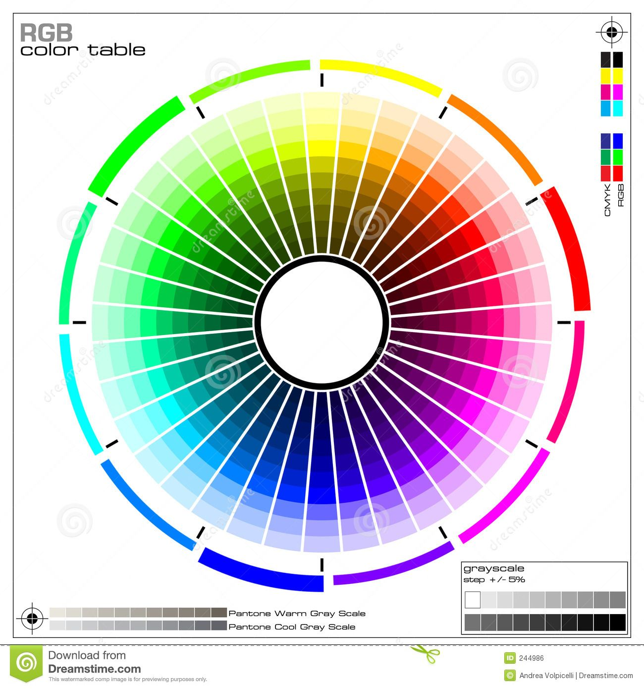 Rgb color wheel color pinterest color wheels rgb color wheel geenschuldenfo Image collections