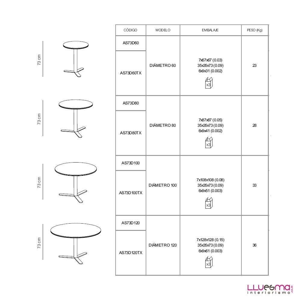 Dimensiones mesa buscar con google arq dimensiones for Dimensiones de un escritorio