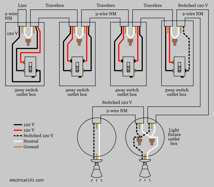 4-way Light Switch Wiring using NM Cable | Handy man | Pinterest ...