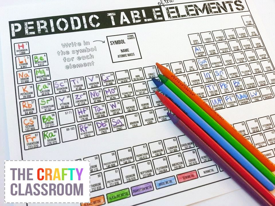 Having students create their own periodic table of for Periodic table 6 year old