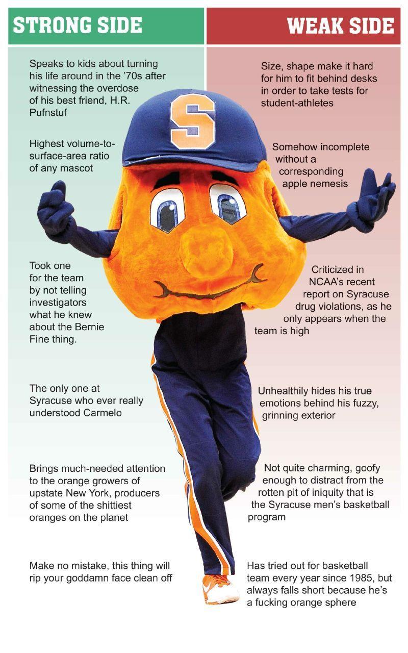 OTTO THE ORANGE (With images) Syracuse basketball