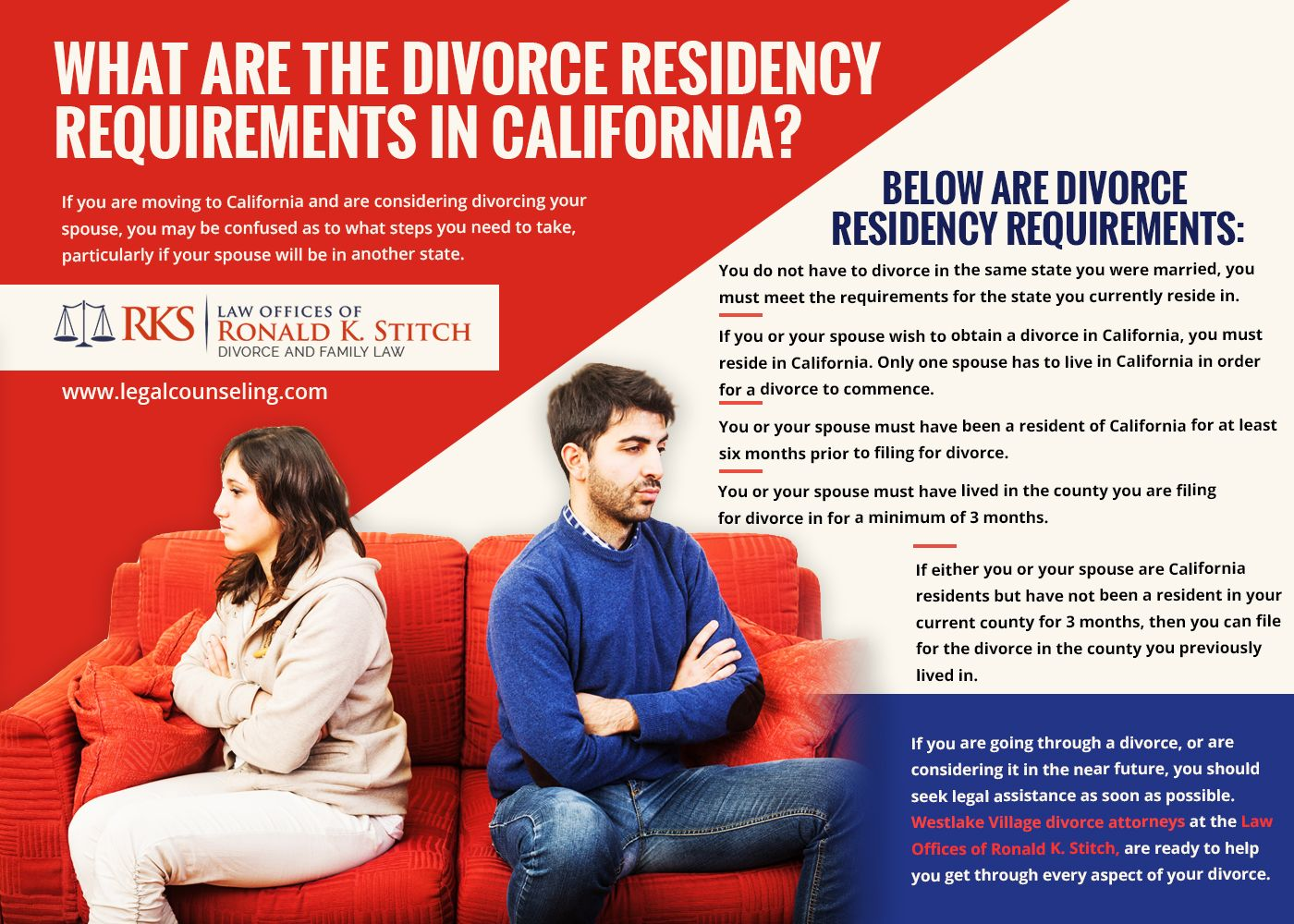 What Are The Divorce Residency Requirements In California Divorce Attorney Divorce Family Law Mediation