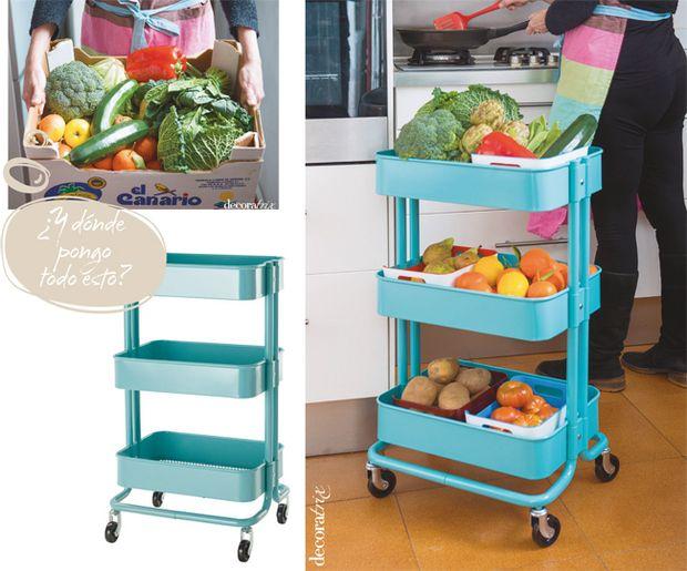 Pin De Fee Schaarschmidt En My New Home Carro Para Cocina Decoracion De Cocina Cocinas