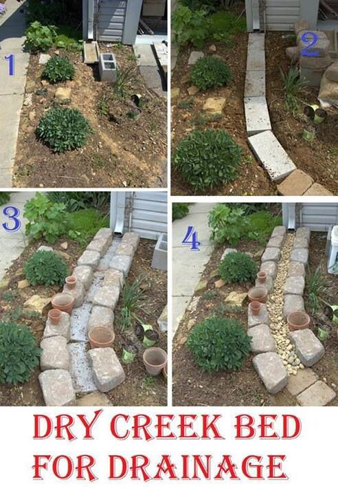 Dry Creek Drain Pipe Run Off Outdoor Ideas Garden