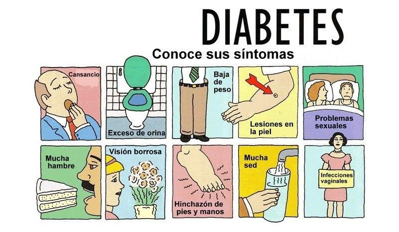 Información sobre diabetes y salud mental, los
