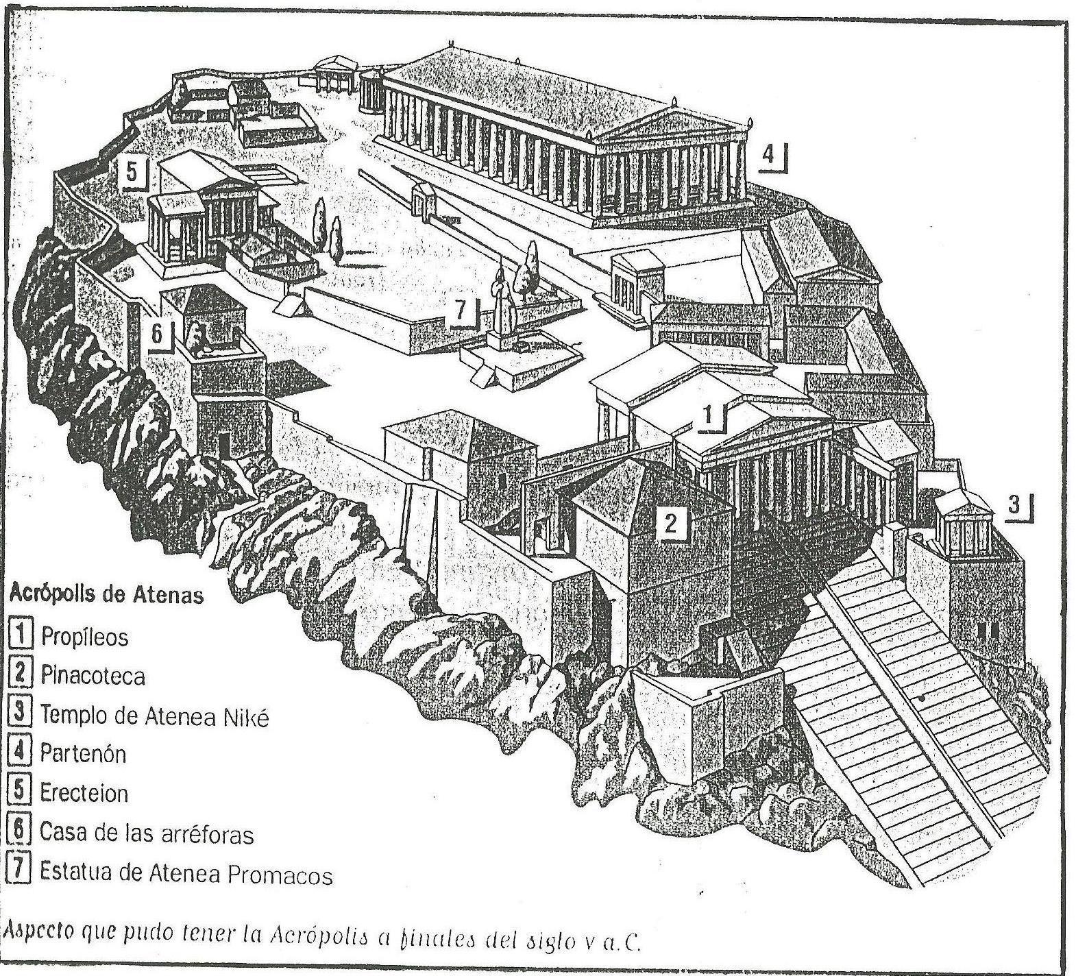 Resultado de imagen de plano de la acrópolis de atenas