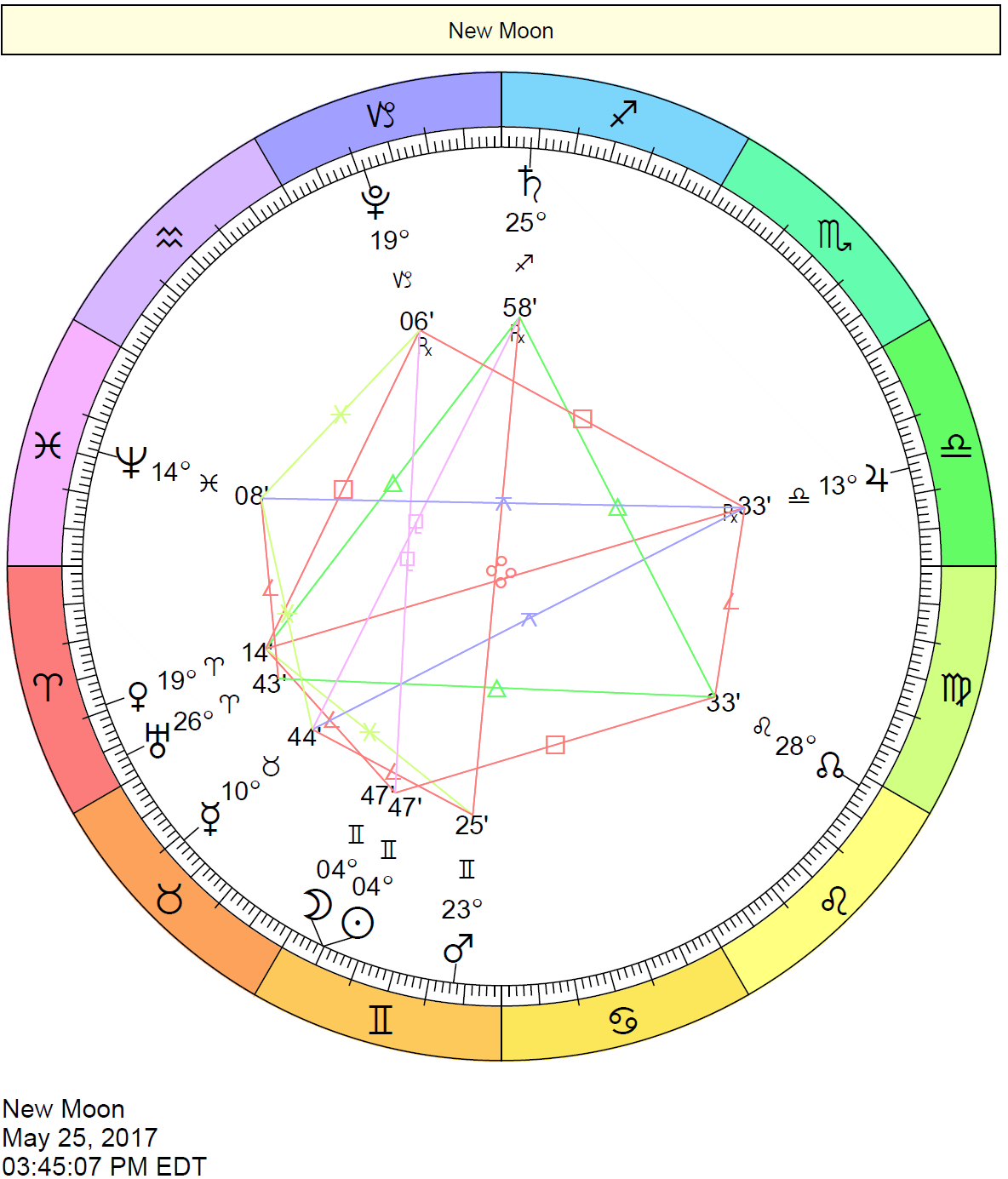 New moon in gemini chart on may 25 2017 in the stars your new moon in gemini chart on may 25 2017 nvjuhfo Image collections