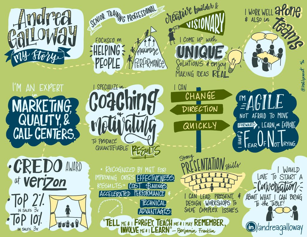 Sketchnote of Andrea Gallowayu0027s Resume