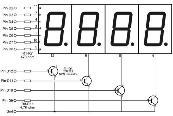 digit led display