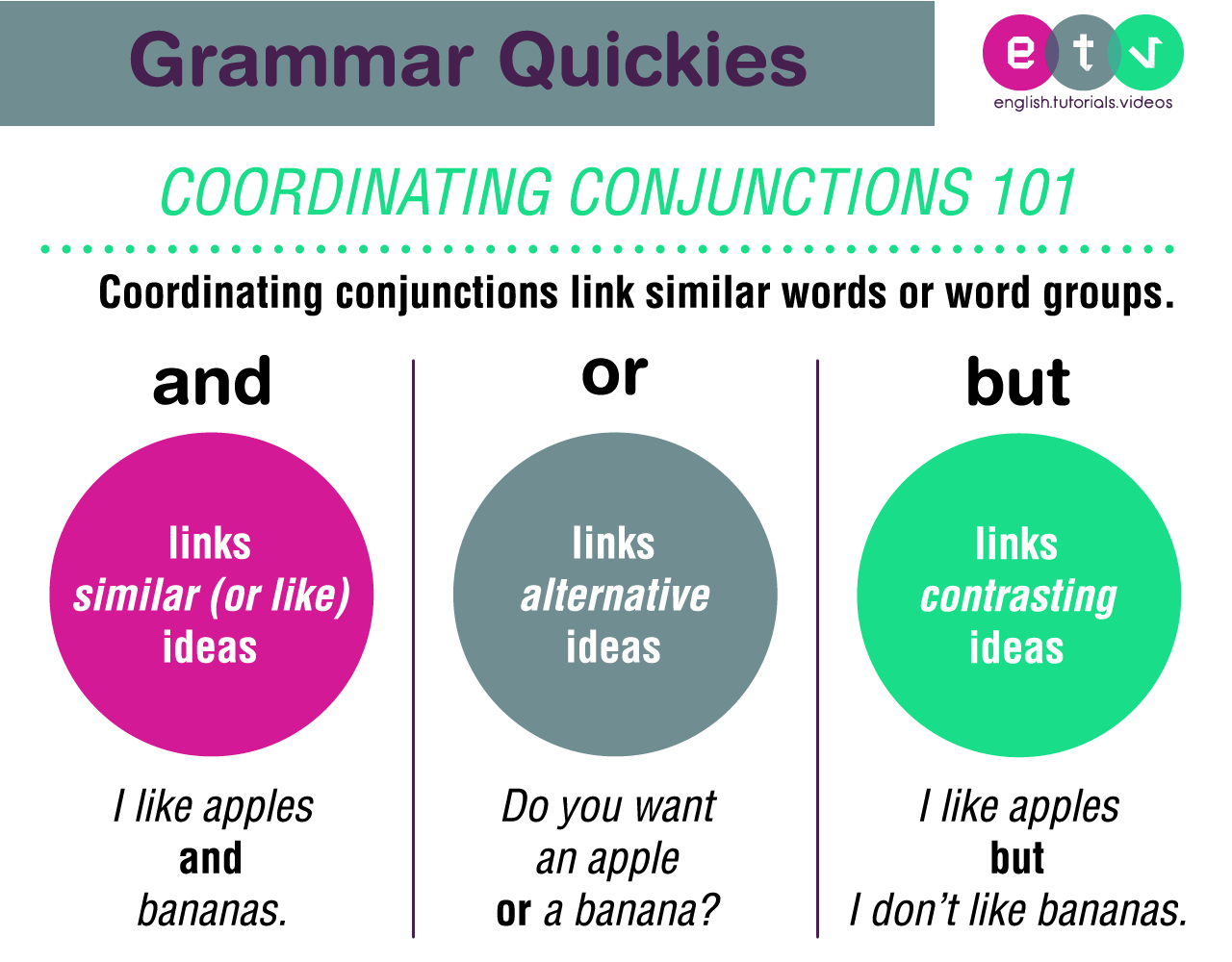 Coordinating Conjunctions Link Similar Words Or Word