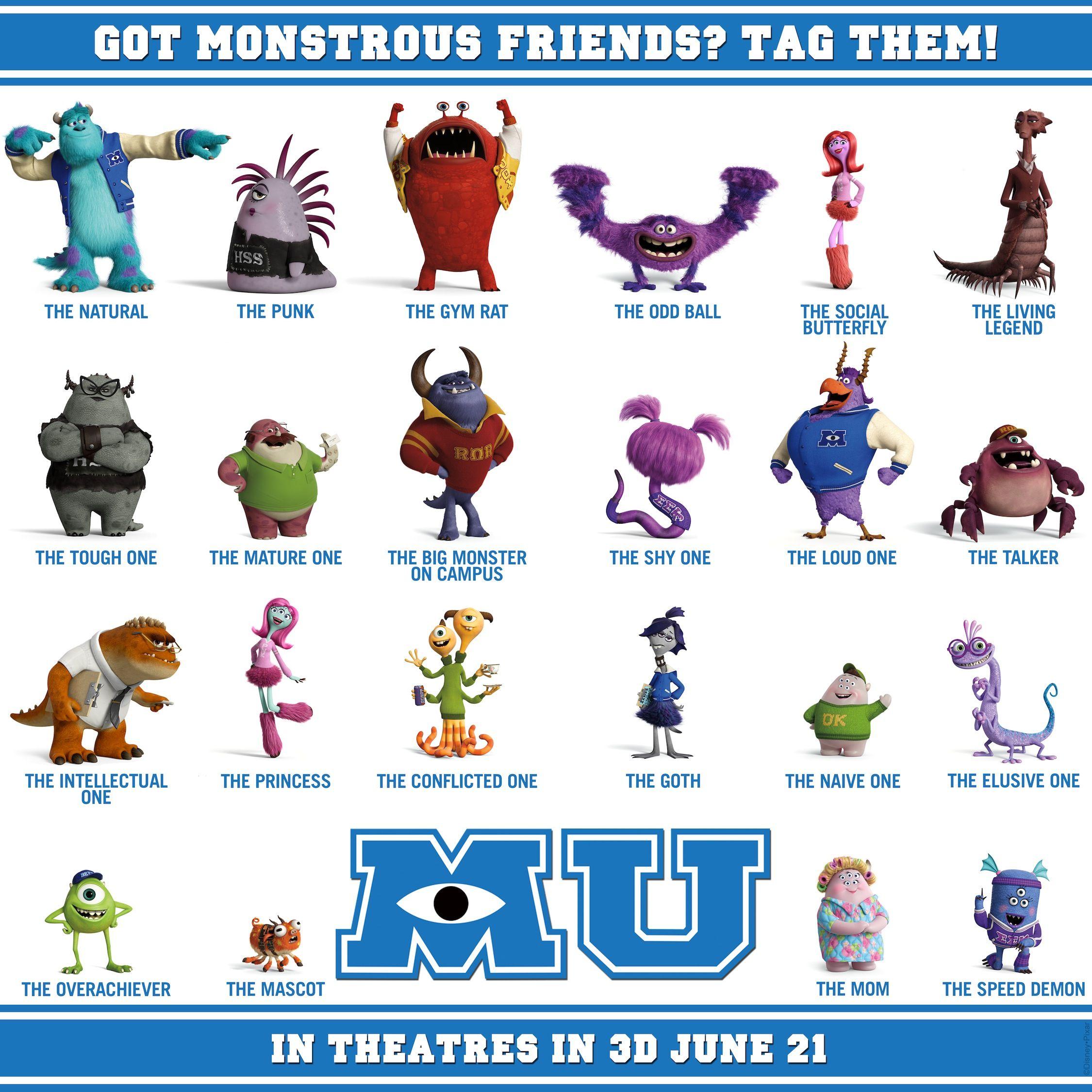 Monster University Buscar Con Google Monster University Monsters Inc University Monsters Ink
