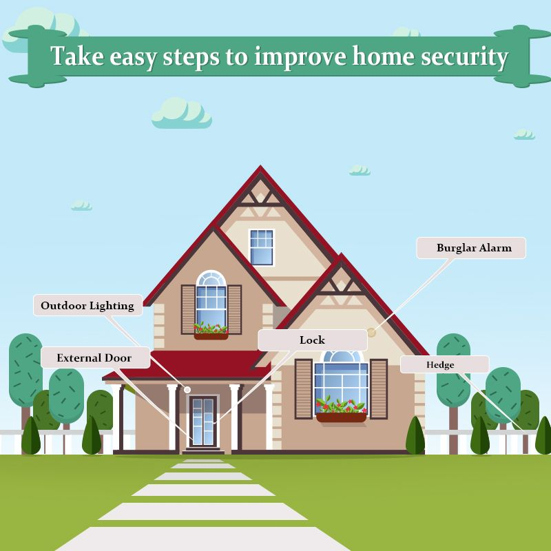 take some easy steps to improve home security and prevent intruders