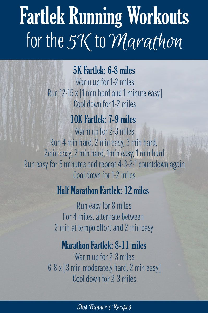 Fartlek Workouts For The 5k Through Marathon All Things Running