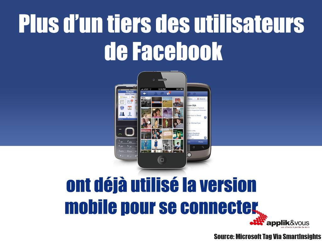 Applik&Vous - Application mobile - stat du jour 04/11/2013
