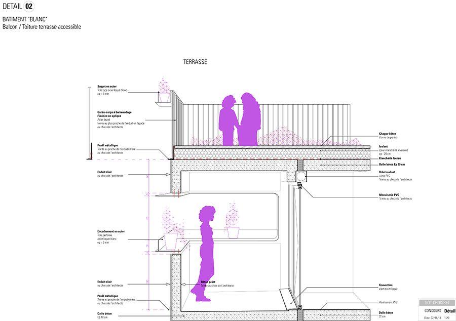 Etanchéité chaineau par pare-pluie (33 messages) - ForumConstruire - toiture terrasse bois accessible