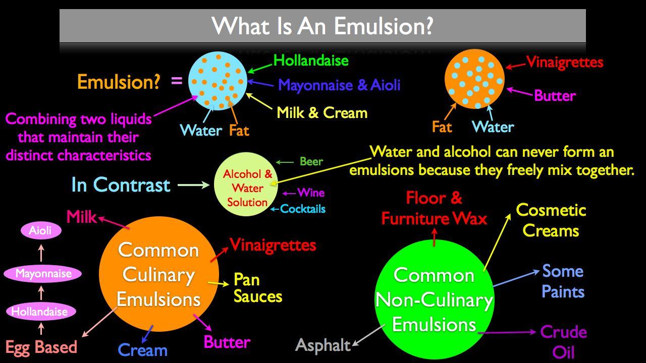 Emulsions science cooking super fun domestic diva