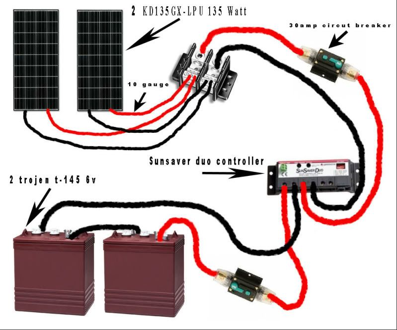 travel trailer battery hook up diagram rv battery hook up rv dc volt circuit breaker wiring diagram th solar diagram