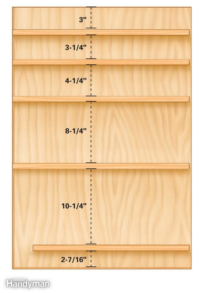 Attractive Make A Mix Of Shallow And Deep Drawers For The Tool Storage Cabinets. Get  The