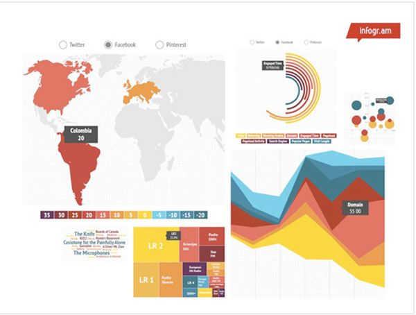 infographic chart maker