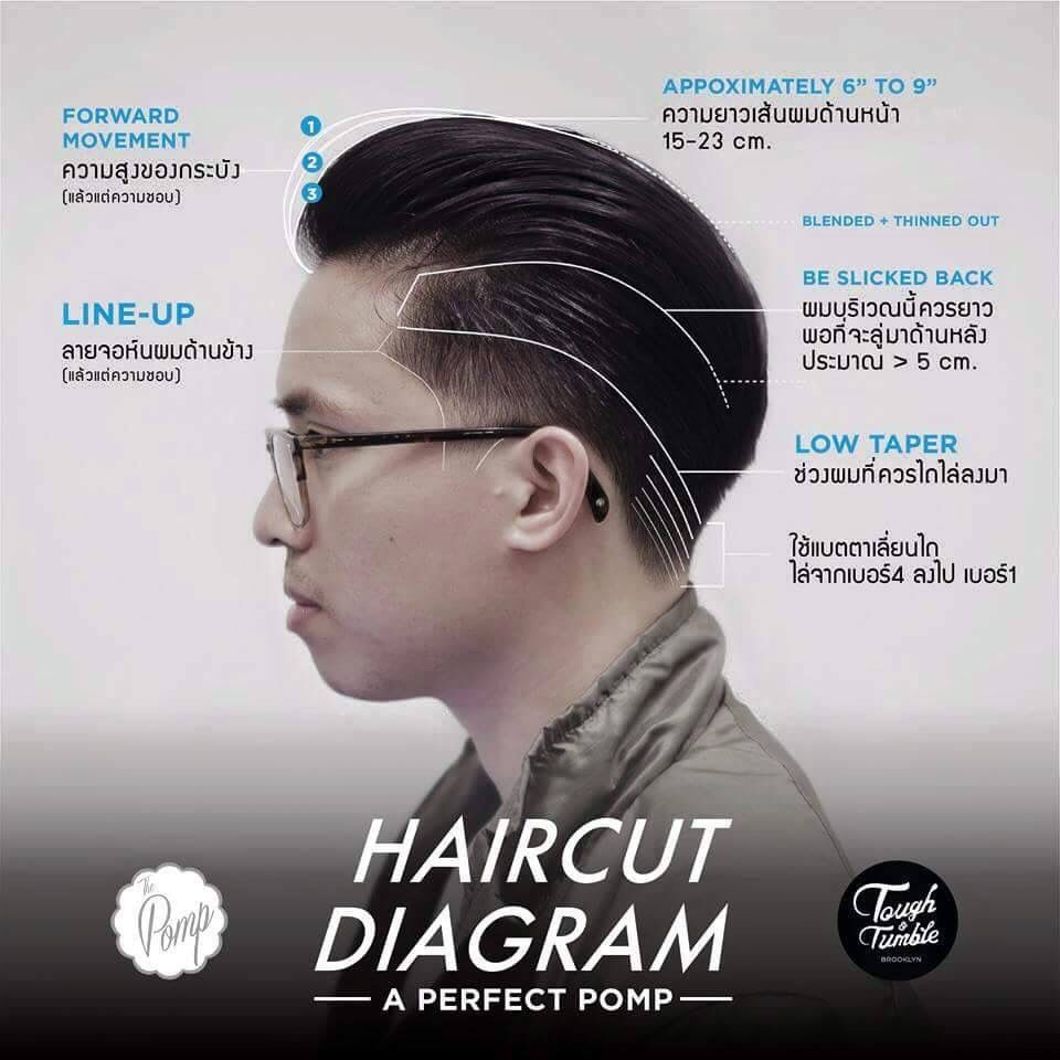 Perfect Pomp · UndercutHairstyleHaircuts