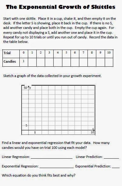Math Love Modeling Exponential Growth And Decay With Skittles High School Math Teacher High School Math Teaching Algebra