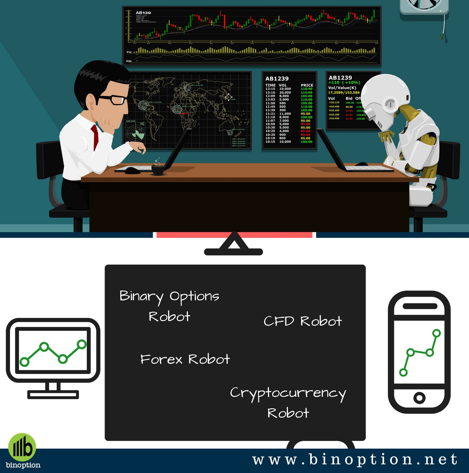 Best Binary Options Robot Reviews And Auto Trading Software For