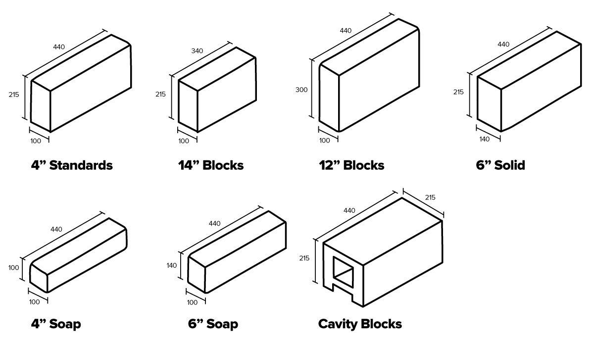 Image Result For Concrete Block Dimensions Concrete Block Dimensions Concrete Bricks Concrete Blocks
