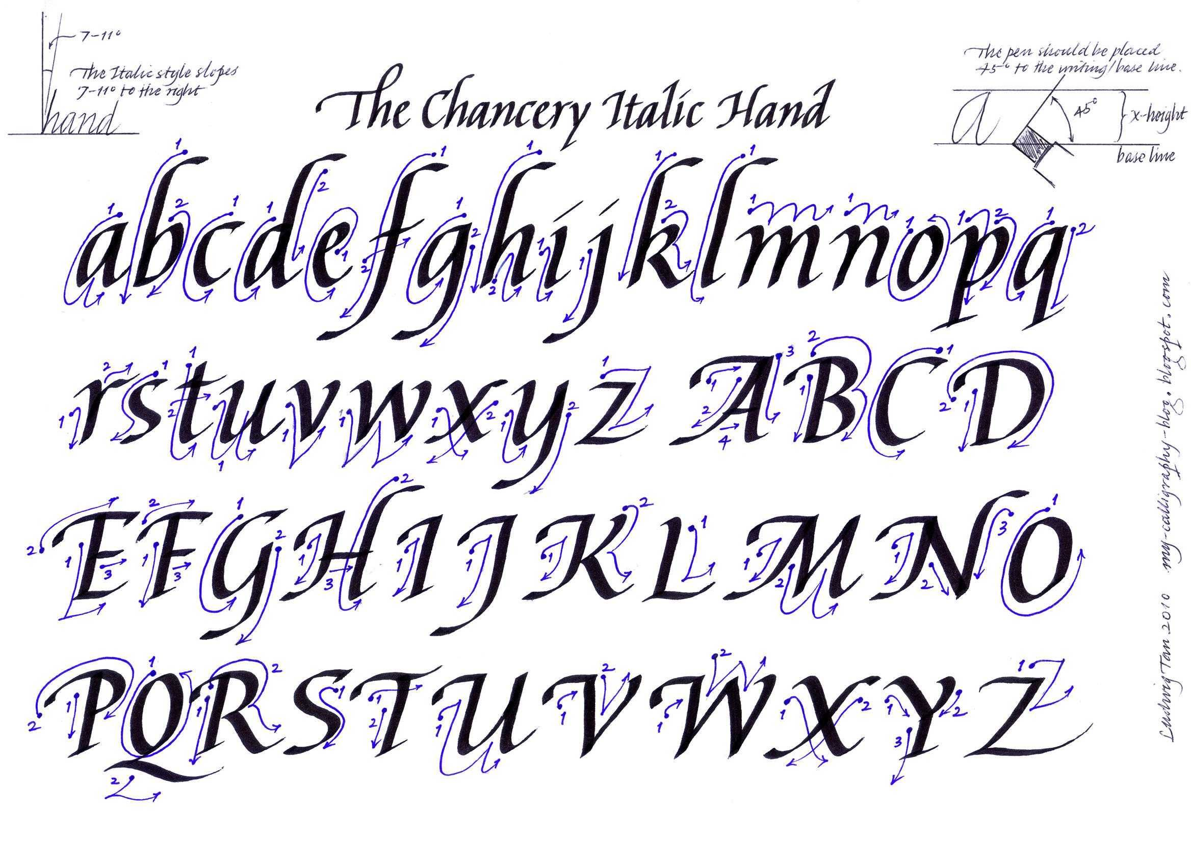 Italic Handwriting Practice Sheets Free 3 – Free Handwriting Practice Worksheets