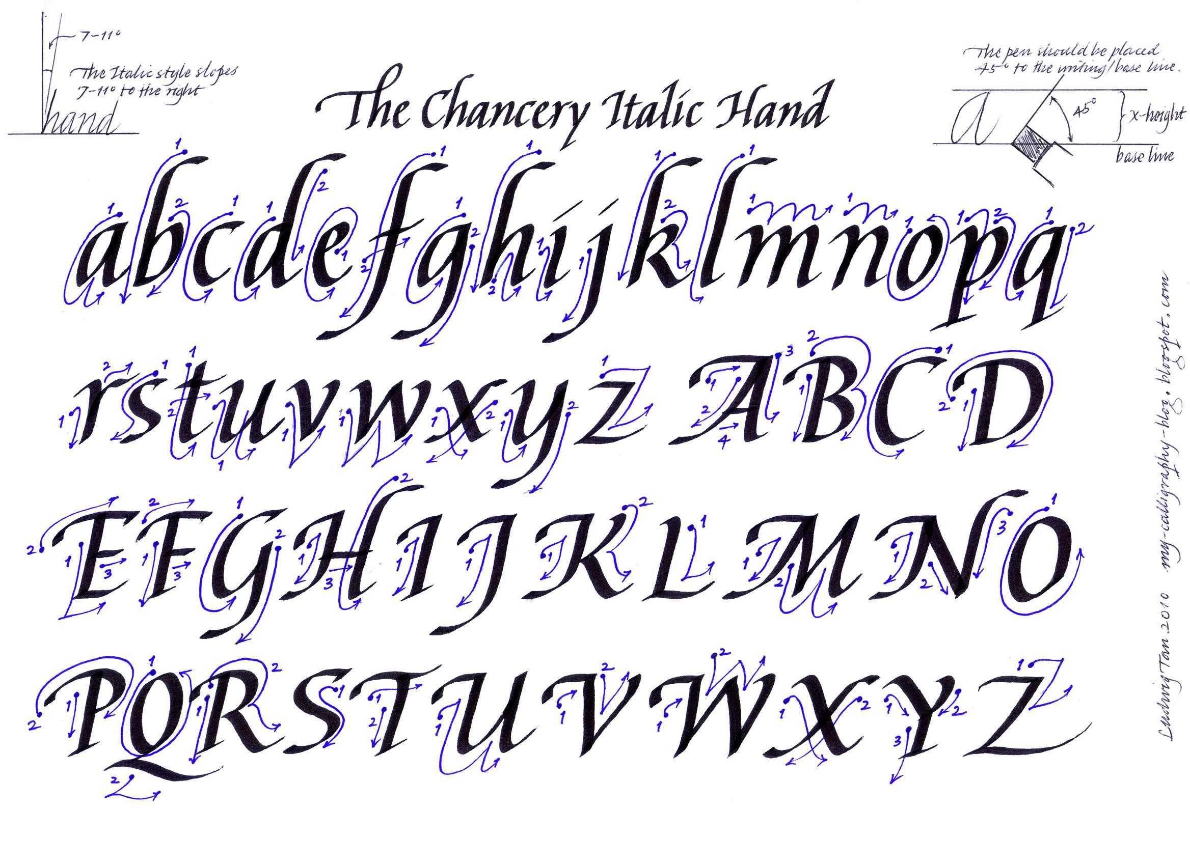 Italic Handwriting Practice Sheets Free #3 | fonts | Pinterest