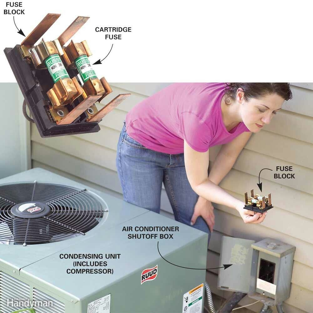 Pin by Junior Morin on DIY Home fix, Air conditioner
