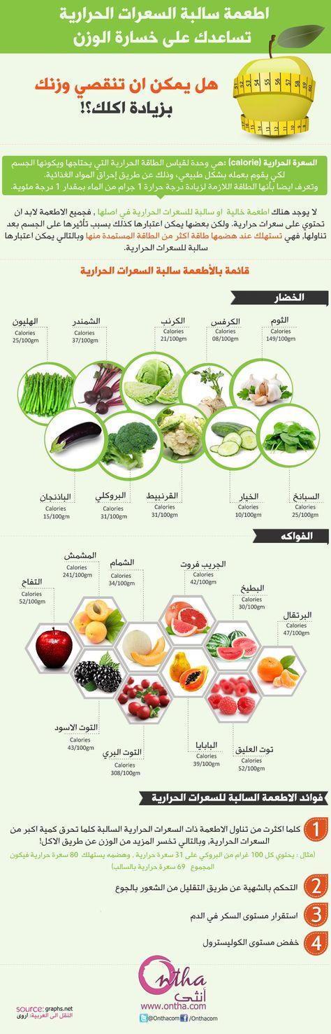 اطعمة سالبة السعرات الحرارية تساعدك على انقاص وزنك بزيادة اكلك أنثى Diabetic Diet Food List Health Fitness Nutrition Best Diabetic Diet