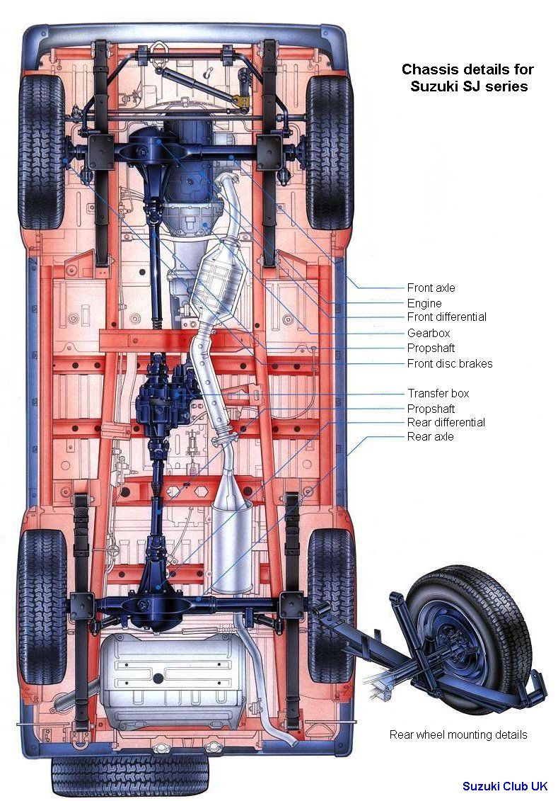 Suzuki Samurai Frame Dimensions