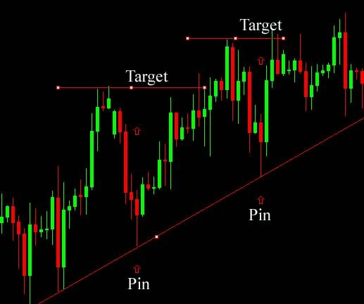 Binary options with hama scalping system deposit