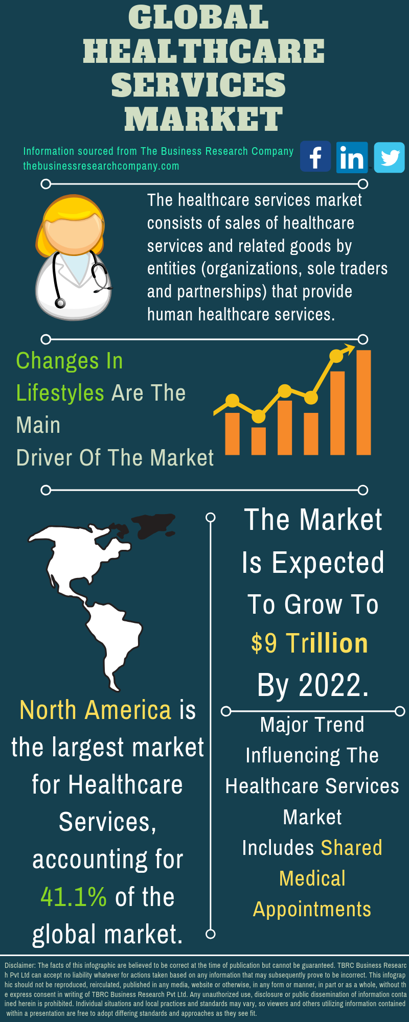 Pin On Healthcare Industry Market Reports