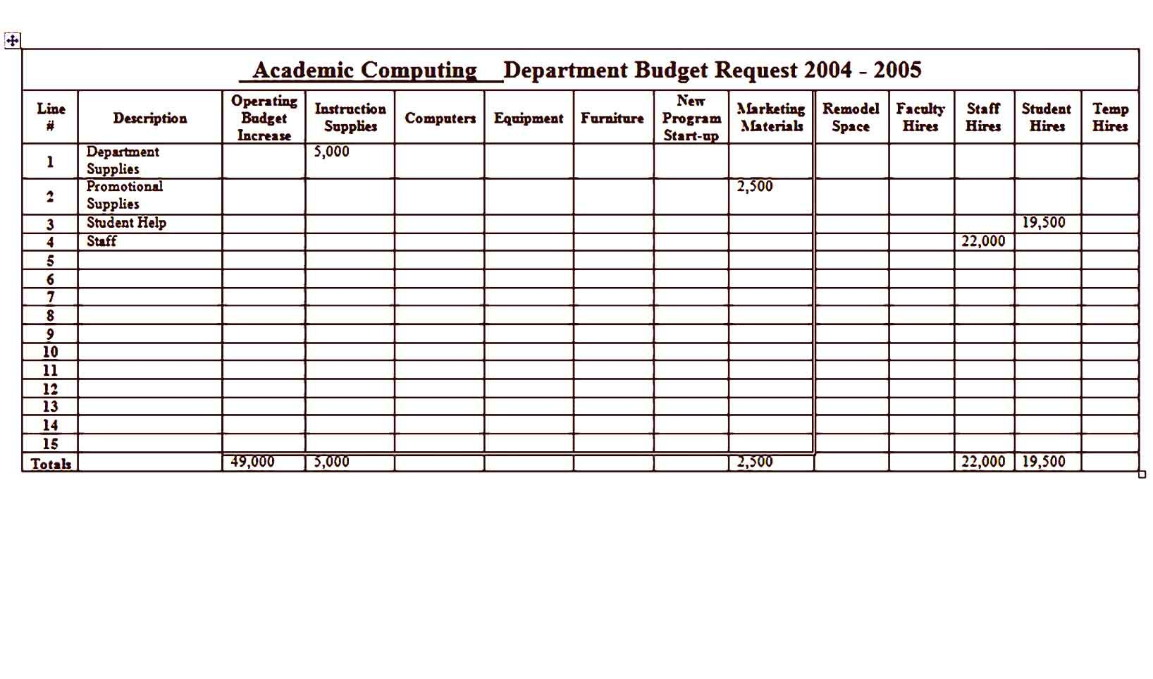 Sample Department Budget Template
